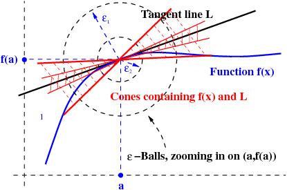 tangent-geometry-1
